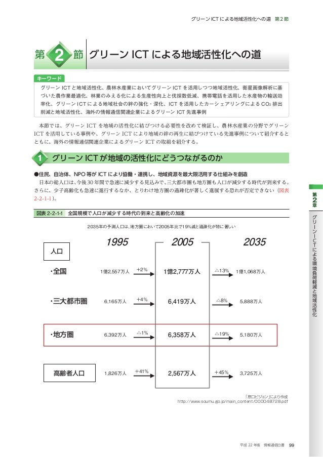 グ リ ー ン I C T に よ る 環 境 負 荷 軽 減 と 地 域 活 性 化 99平成 22 年版情報通信白書 第2 節グリーン ICT による地域活性化への道 第 2 章 本節では、グリーン ICT を地域の活性化に結びつける必...