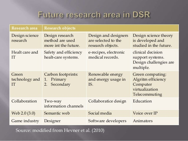Information Systems Action Design Research Method