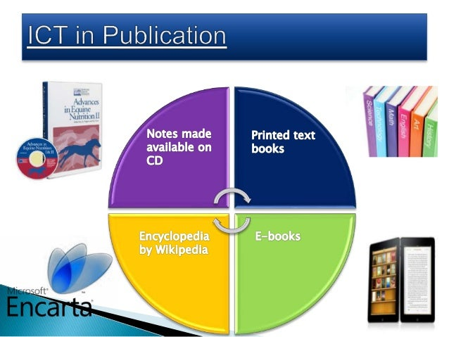 Ict concept mapping fandeluxe Image collections