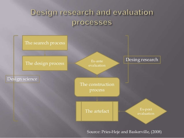 research design of grading system Among others, other systems of the rgp university like student grading system, financial aid, and bursar systems are on the same db2 platform representation and documentation of the design the system will primarily concern itself with the registration process at.