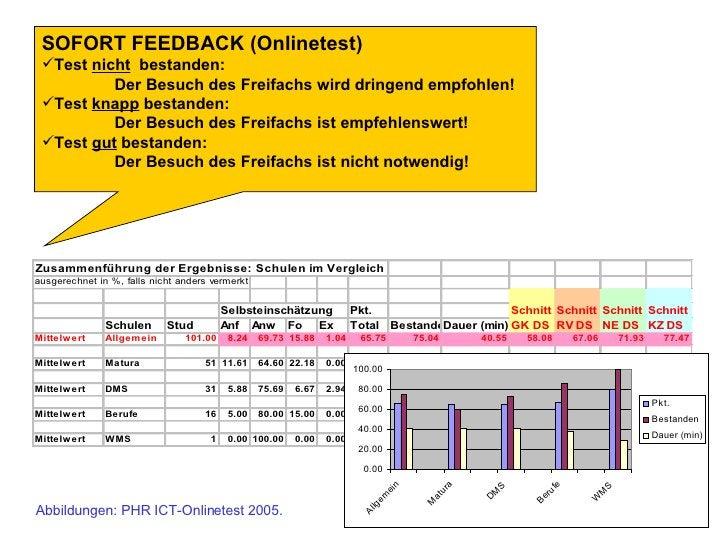 NETS              National Educational Technology Standards     First Edition 1998, Second Edition 2007   First Edition 20...