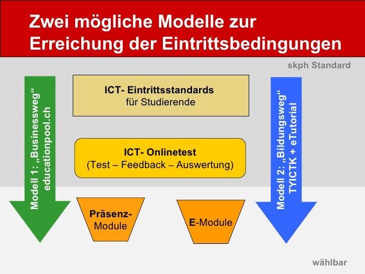 Zwei mögliche Modelle zur Zwei mögliche Modelle zur  Erreichung der Eintrittsbedingungen Erreichung der Eintrittsbedingung...