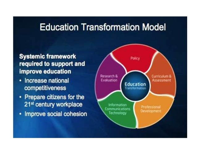 Information Management, Communication, and Technology