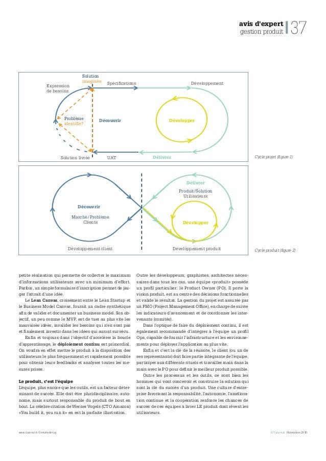 Management projet vs management produit Slide 2