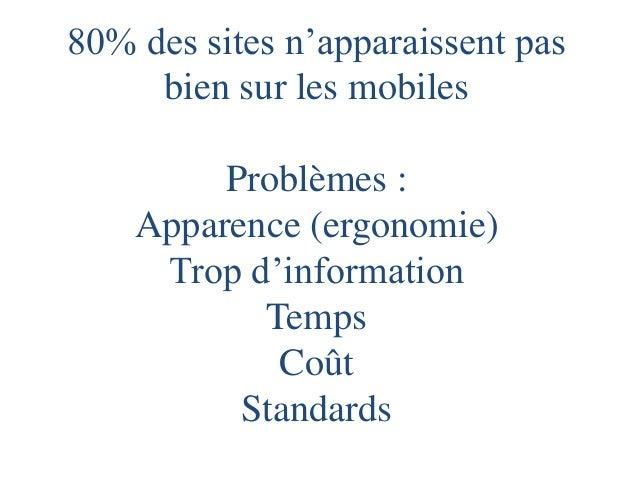 http://www.howtogomo.com/fr/d/tester-votre-site  Voir un site sur un mobile sans mobile