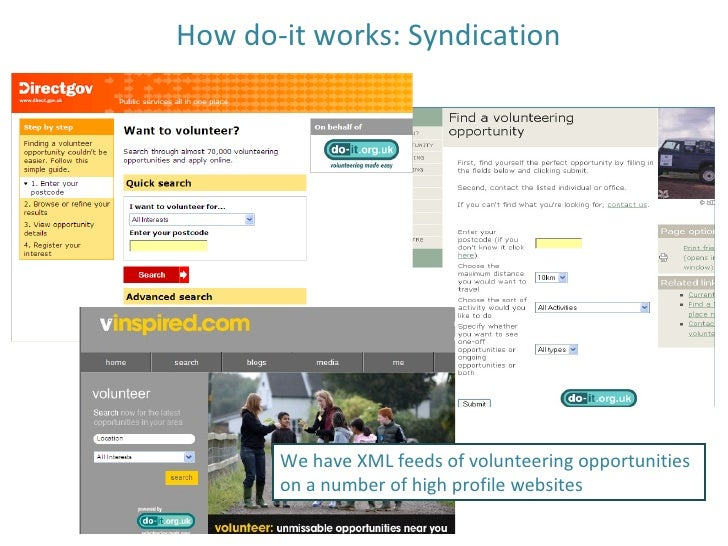 How do-it works: Syndication We have XML feeds of volunteering opportunities on a number of high profile websites
