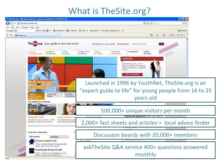 What is TheSite.org? askTheSite Q&A service 400+ questions answered monthly Launched in 1996 by YouthNet, TheSite.org is a...