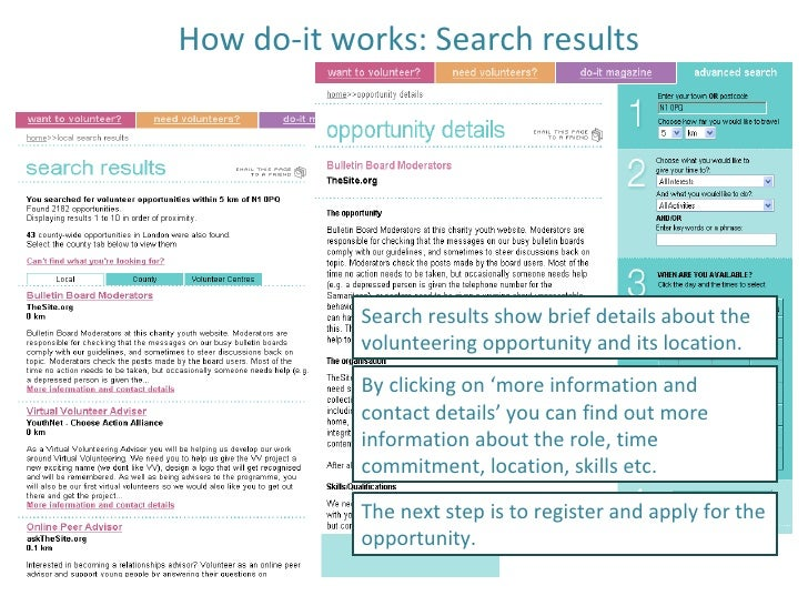 How do-it works: Search results Search results show brief details about the volunteering opportunity and its location. By ...