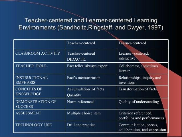Teacher Vs Learner Centered Instruction