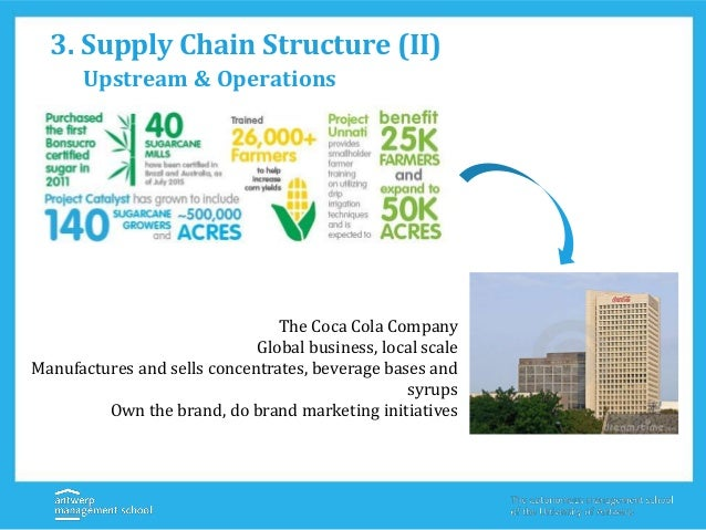 mat 300 statistics bottling company case study Find 100% verified mat 300 week 11 discussion for strayer university students at mat 300 week 10 bottling company case study rating: a+ purchased: 37 times.