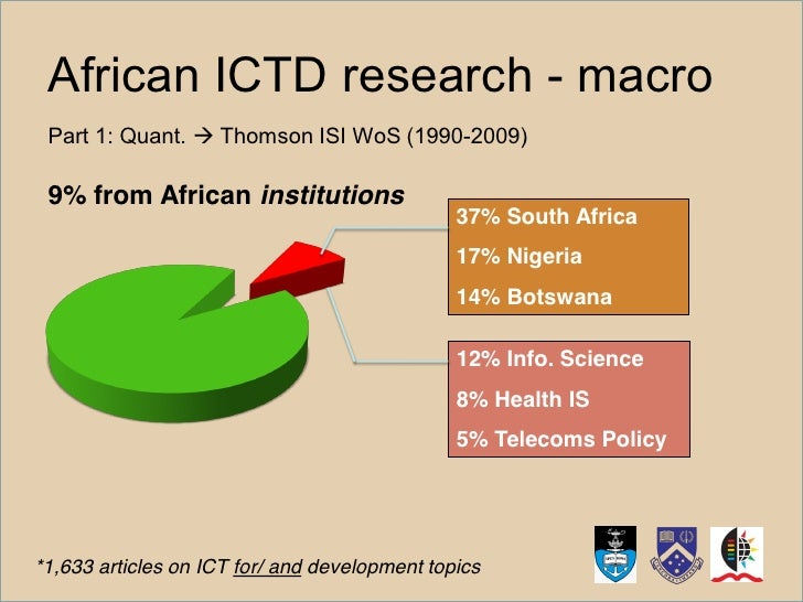 ICTD Research by Africans: Origins, Interests, and Impact Slide 3