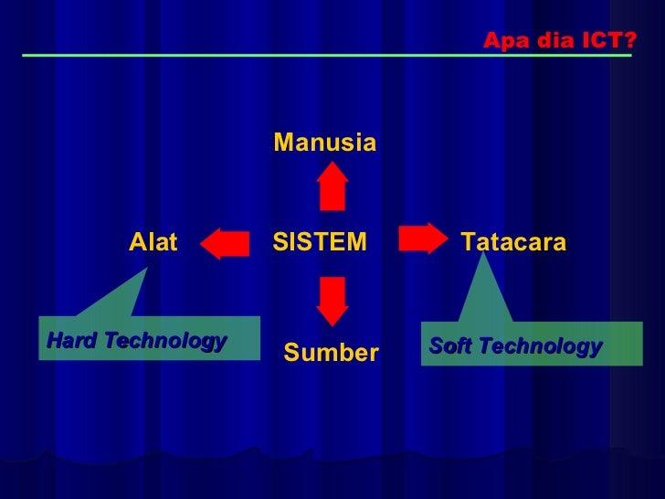 Apa dia ICT? Manusia   Alat   Tatacara   Sumber   SISTEM   Hard Technology Soft Technology