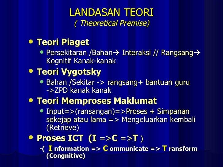 LANDASAN TEORI ( Theoretical Premise) <ul><li>Teori Piaget </li></ul><ul><ul><li>Persekitaran /Bahan    Interaksi // Rang...