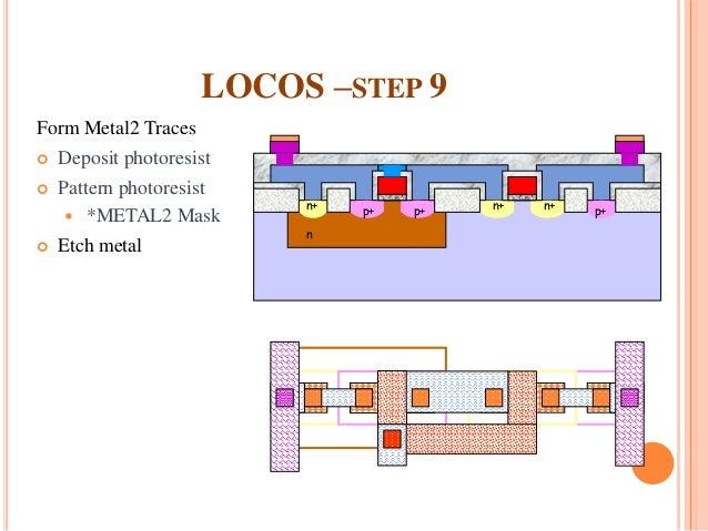 Ic tech unit 5- VLSI Process Integration