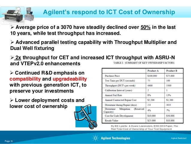 Agilent's respond to ICT Cost of Ownership     Average price of a 3070 have steadily declined over 50% in the last    10 ...