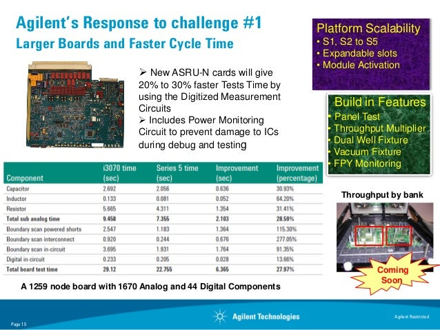 Agilent's Response to challenge #1                               Platform Scalability  Larger Boards and Faster Cycle Time...