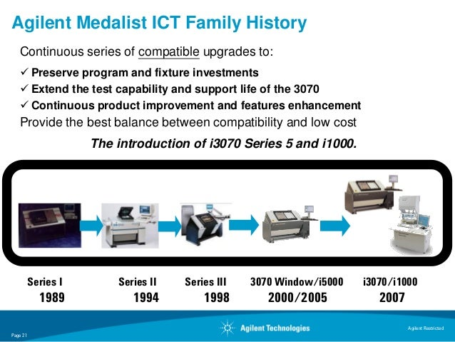 Agilent Medalist ICT Family History   Continuous series of compatible upgrades to:    Preserve program and fixture invest...