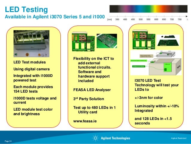 LED TestingAvailable in Agilent i3070 Series 5 and i1000                                     Flexibility on the ICT to    ...