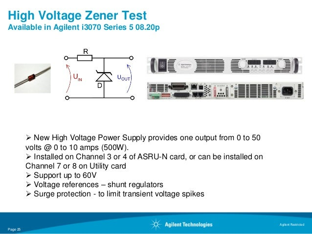 High Voltage Zener TestAvailable in Agilent i3070 Series 5 08.20p           New High Voltage Power Supply provides one ou...