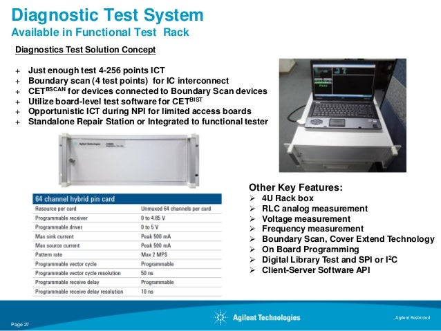 Diagnostic Test SystemAvailable in Functional Test Rack Diagnostics Test Solution Concept +    Just enough test 4-256 poin...