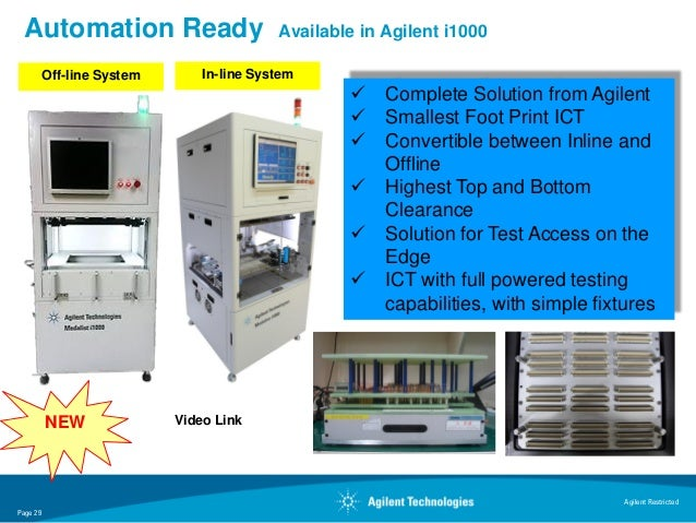 Automation Ready                          Available in Agilent i1000          Off-line System       In-line System        ...