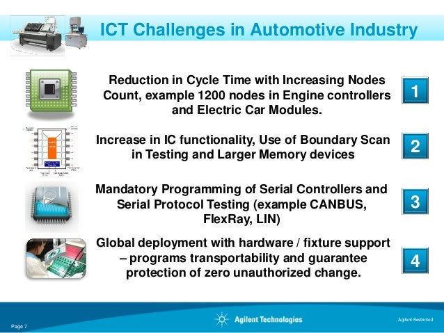 ICT Challenges in Automotive Industry           Reduction in Cycle Time with Increasing Nodes          Count, example 1200...