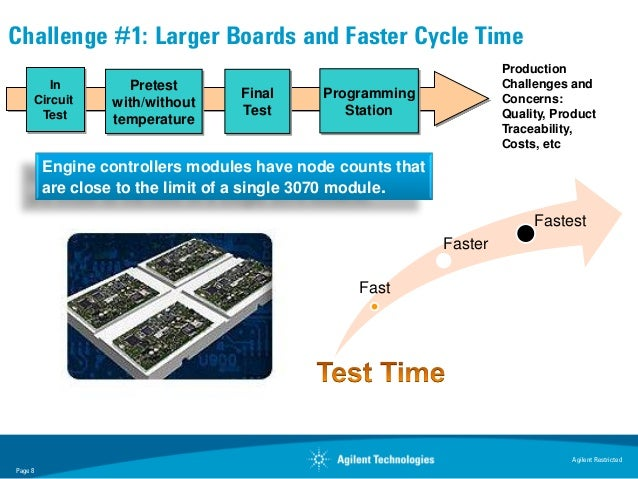Challenge #1: Larger Boards and Faster Cycle Time                                                                     Prod...