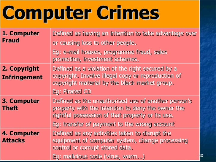 the legislation that protects individuals and groups from the misuse of ict essay The legislation that protects individuals and groups from the misuse of ict - assignment example.