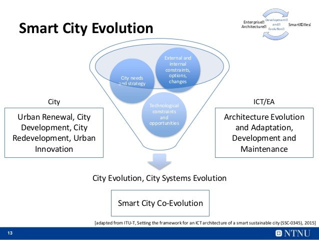 13 Smart City Evolution City Evolution, City Systems Evolution Technological constraints and opportunities City needs and ...