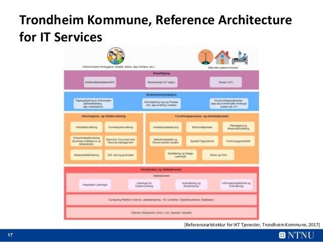 17 Trondheim Kommune, Reference Architecture for IT Services [Referansearkitektur for IKT Tjenester, Trondheim Kommune, 20...