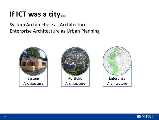 4 Portfolio Architecture If ICT was a city… Enterprise Architecture System Architecture System Architecture as Architectur...