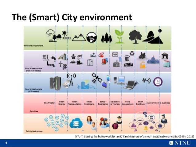 6 The (Smart) City environment [ITU-T, Setting the framework for an ICT architecture of a smart sustainable city (SSC-0345...