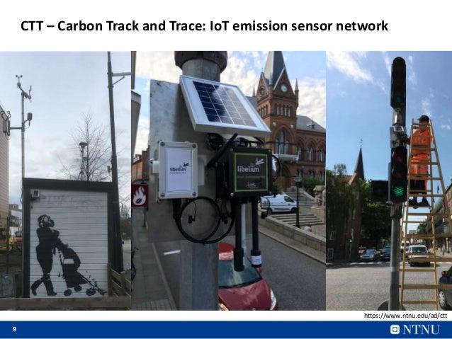 9 CTT – Carbon Track and Trace: IoT emission sensor network https://www.ntnu.edu/ad/ctt