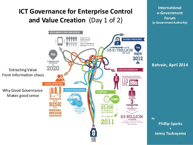 ict governance for enterprise control value creation day ict governance for enterprise control and value creation day 1 of 2