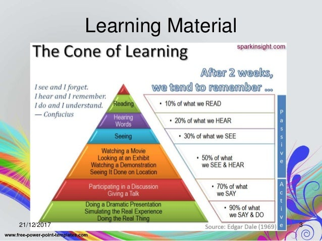 Use of ICT for development of learning material Slide 3