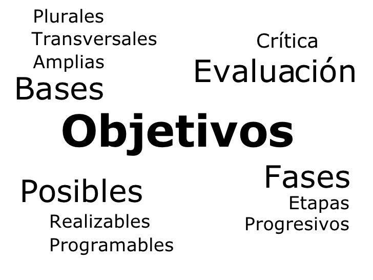Objetivos Posibles Realizables Programables Fases Etapas Progresivos Evaluación Crítica Bases Amplias Transversales Plurales