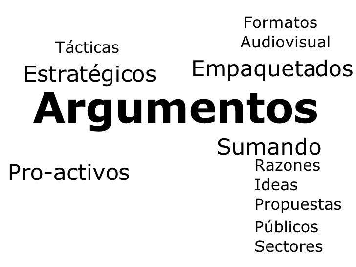 Argumentos Pro-activos Razones Sumando Ideas Propuestas Públicos Sectores Estratégicos Tácticas Empaquetados Formatos Audi...