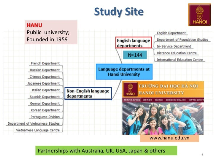 ict in elt Ict in english language teaching and learning i introduction now, ict (information and communication technology) has been used in almost all fields of life, including in education in education, computer technology has become so essential that the government put ict as one of the.