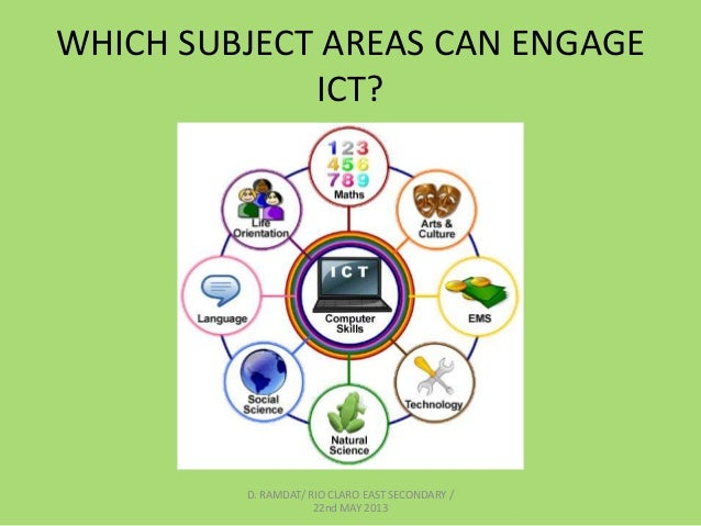 information and communication technology in the Types of communication technology include: email, texting, instant messaging, social networking, tweeting, blogging and video conferencing.