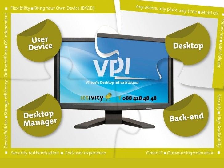 Client /    Terminal Server     Virtuele Desktop Server (CS)        (TS)         Infrastructuur (VDI)