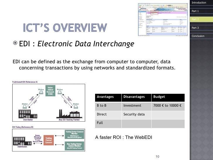 <ul><li>EDI :  Electronic Data Interchange </li></ul><ul><li>EDI can be defined as the exchange from computer to computer,...