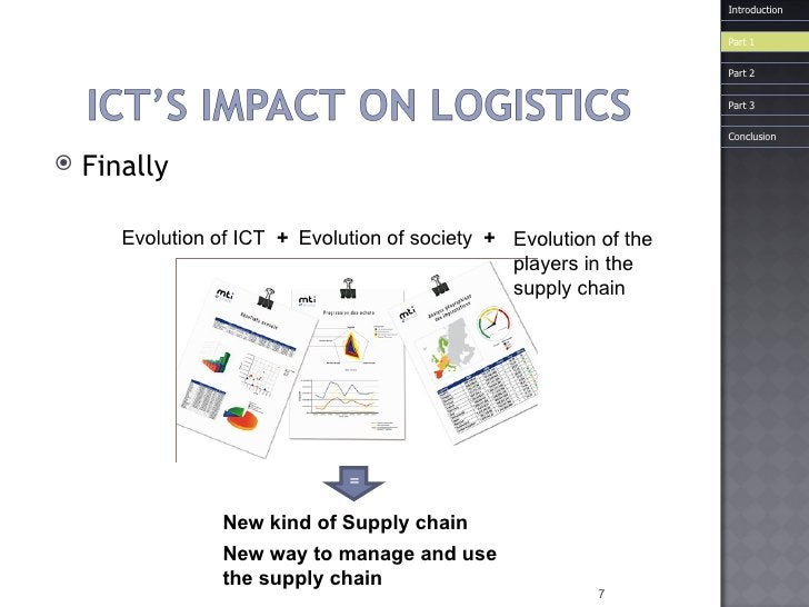 <ul><li>Finally </li></ul>Evolution of the  players in the  supply chain Evolution of ICT  + New kind of Supply chain = Ev...