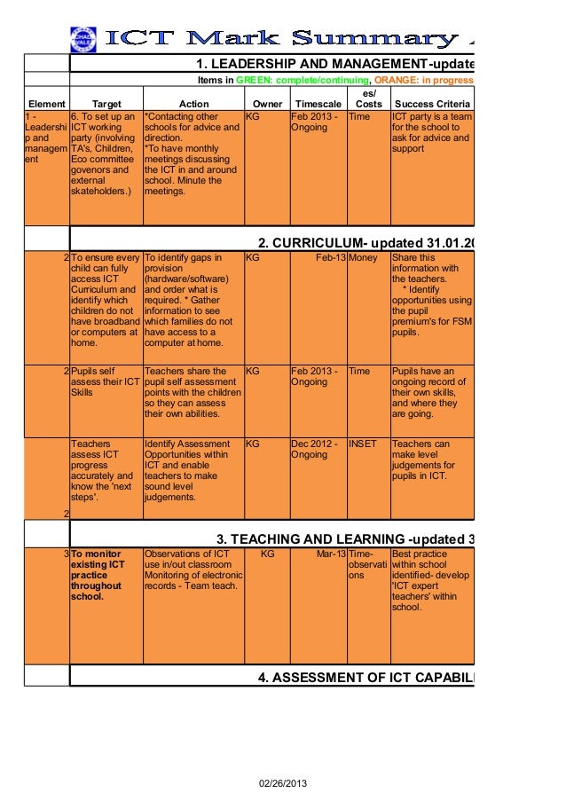 1. LEADERSHIP AND MANAGEMENT-updated 31.01.2013                                            Items in GREEN: complete/contin...