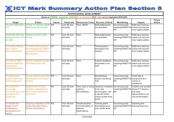 Section  Action Plan Professional Development