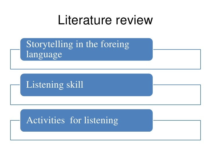 Literature reviewStorytelling in the foreinglanguageListening skillActivities for listening
