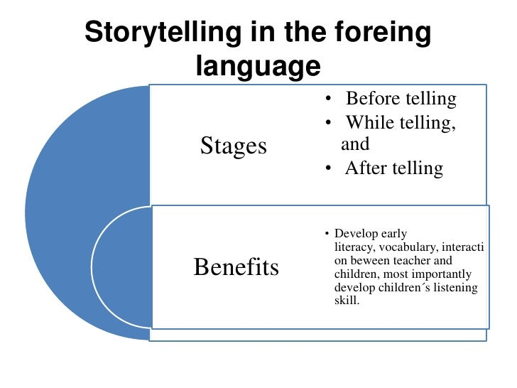 Storytelling in the foreing        language                   • Before telling                   • While telling,        S...