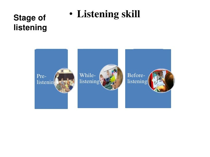 Stage of          • Listening skilllistening      Pre-          While-      Before-      listening     listening   listening