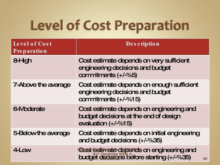 Denizli İl Özel İdaresi, Dr. Y. ÖZMEN,  8-11 December 2009, e-GovsharE09 Level of Cost Preparation Description 8-High Cost...