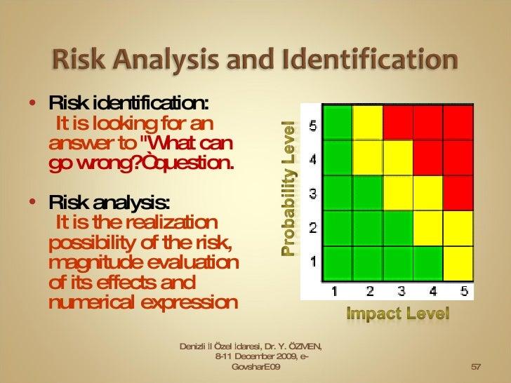 """<ul><li>Risk identification: </li></ul><ul><li>It is looking for an answer to  &quot;What can go wrong?"""" question. </li></..."""