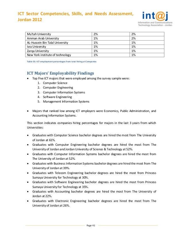 Jordan ICT Sector Competencies Skills and Needs Assessment 2012